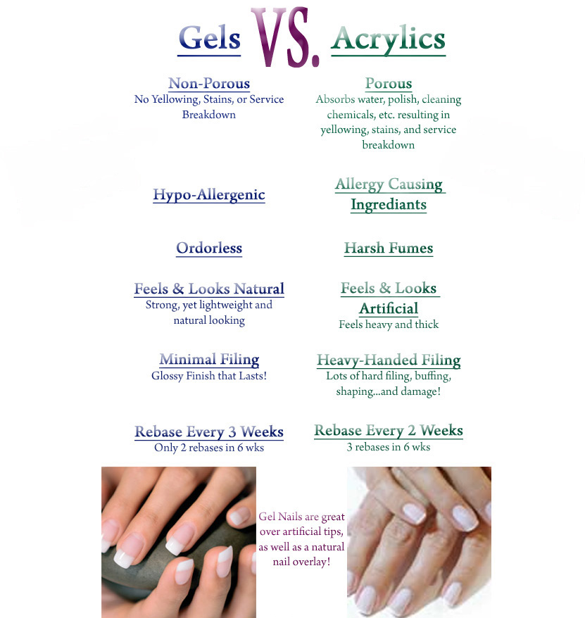Why Should You Choose Gel Nails over Acrylic Nails?